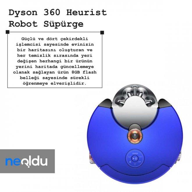 Dyson 360 Heurist işlemci
