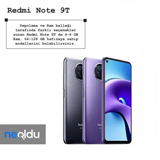 Redmi Note 9T ram