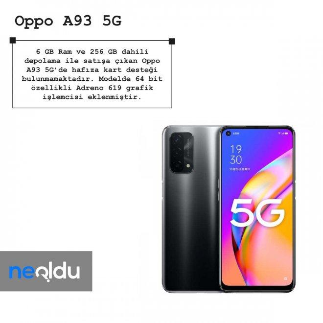 Oppo A93 5G ram