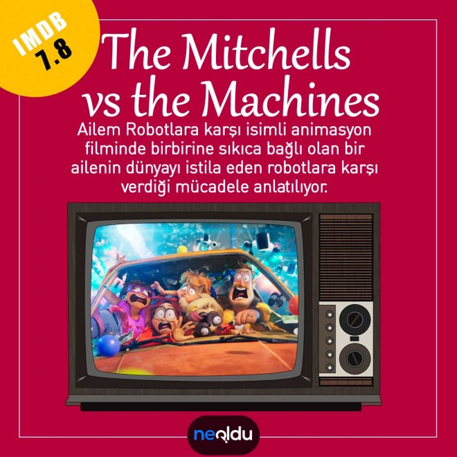 Netflix Animasyon Filmleri, En İyi Netflix Animasyon Filmleri