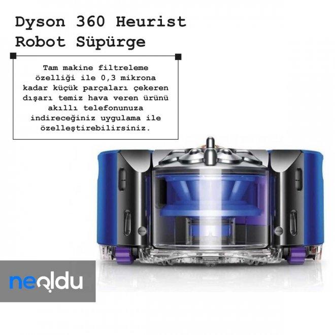 Dyson 360 Heurist özelleştirme