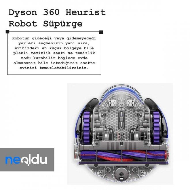Dyson 360 Heurist planlı temizlik