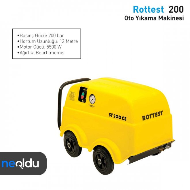 Rottest 200