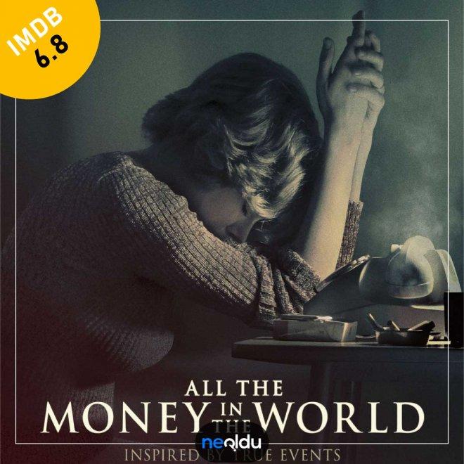 Dünyanın Bütün Parası (2017) – IMDb: 6.8