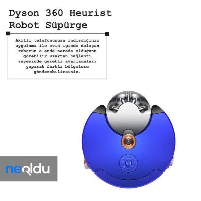 Dyson 360 Heurist uygulama