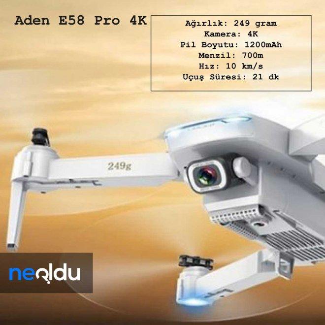 En İyi Drone Modelleri