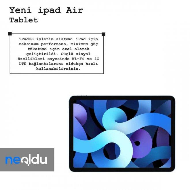 iPad Air Sinyal