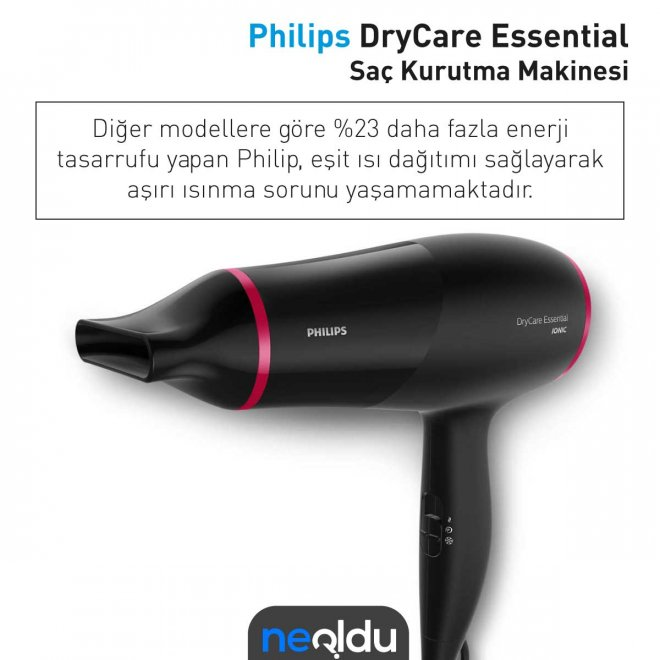 Philips DryCare Essential