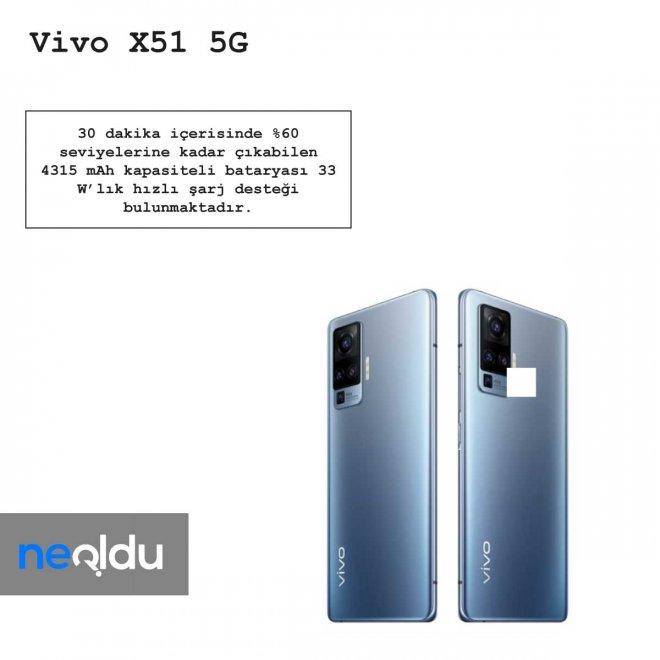 Vivo X51 5G pil kapasitesi