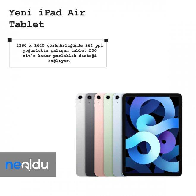 iPad Air Çözünürlük