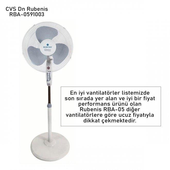 Rubenis RBA-05