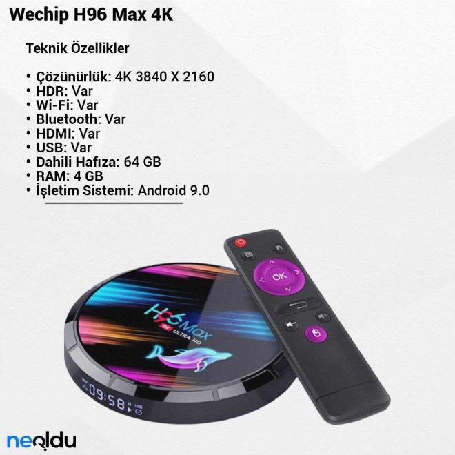 Wechip H96 Max