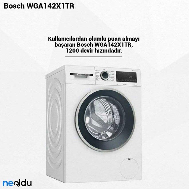 Bosch WGA142X1TR