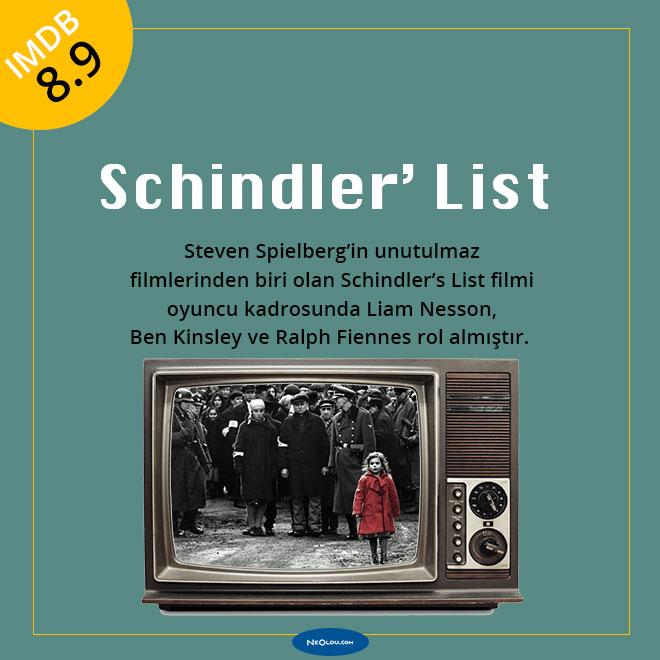 Hitler Filmleri, En iyi Hitler Filmleri