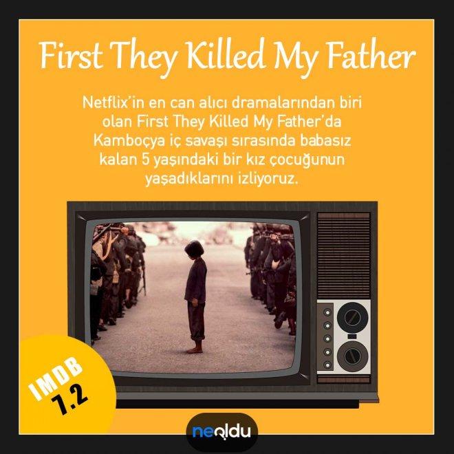 Netflix Dram Filmleri, En iyi Netflix Dram Filmleri