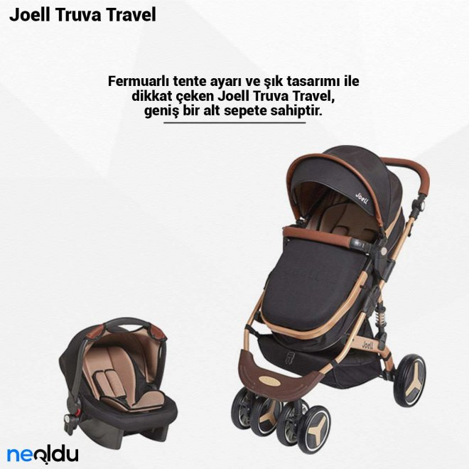 Joell Truva Travel