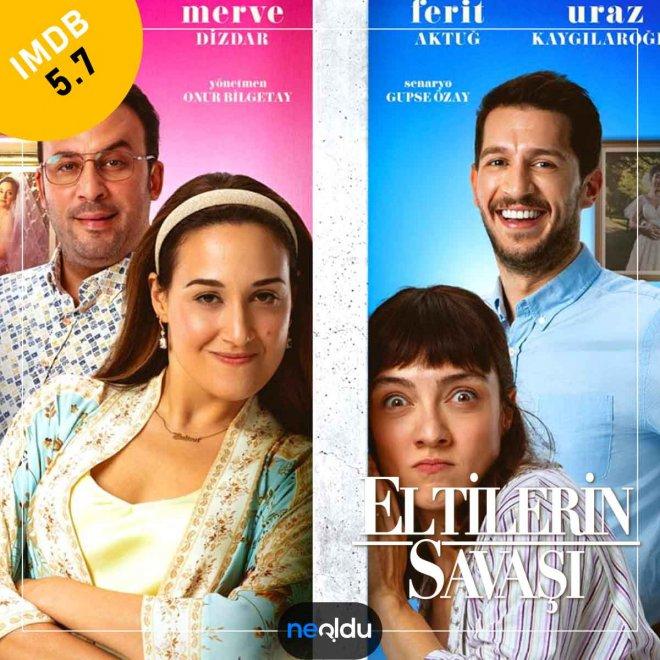 Eltilerin Savaşı (2020) – IMDb: 5.7