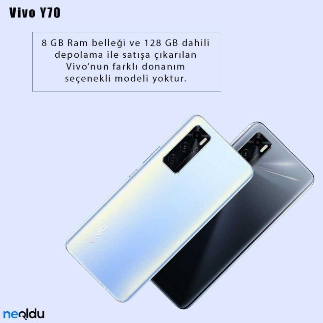 Vivo Y70 ram