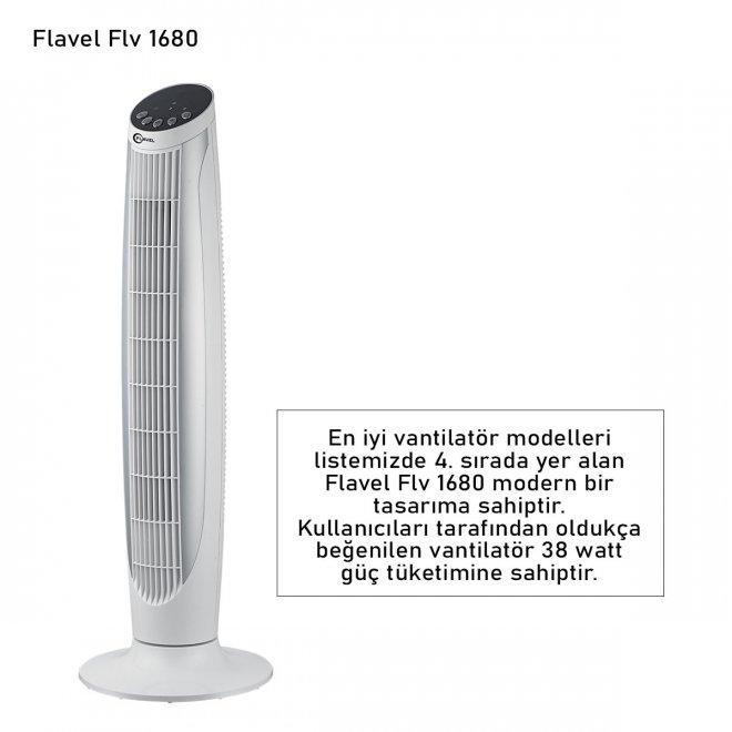Flavel Flv 1680