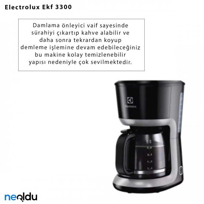 Electrolux Ekf 3300