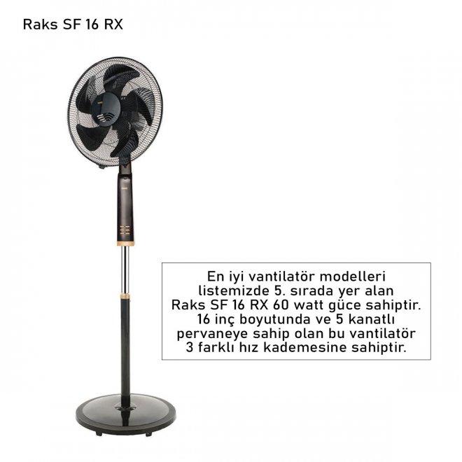 Raks SF 16 RX