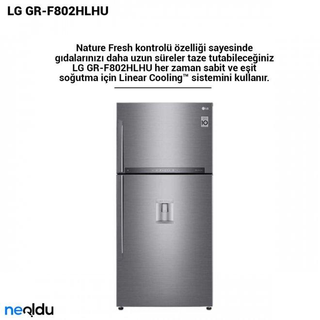 LG GR-F802HLHU