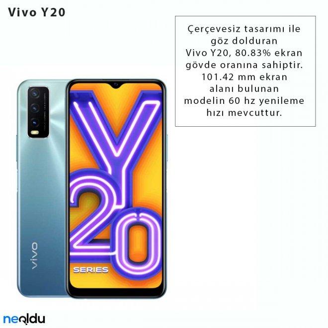 Vivo Y20 ekran gövde oranı