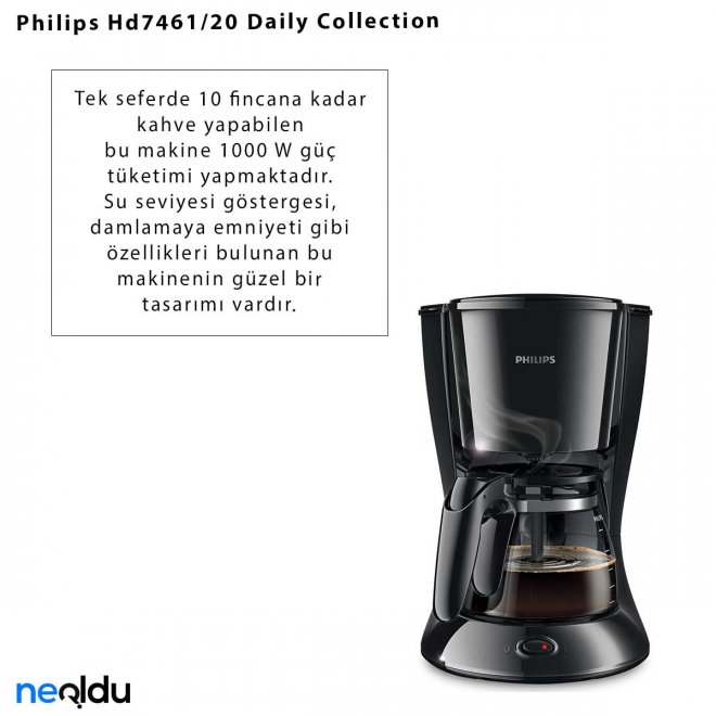 Philips Hd7461/20 Daily Collection