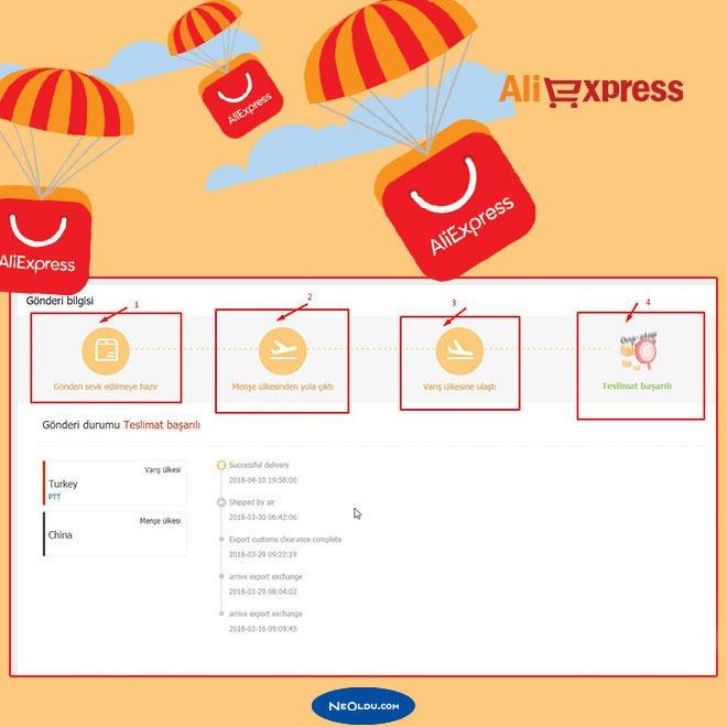 Aliexpress Türkiye Kargo Takibi