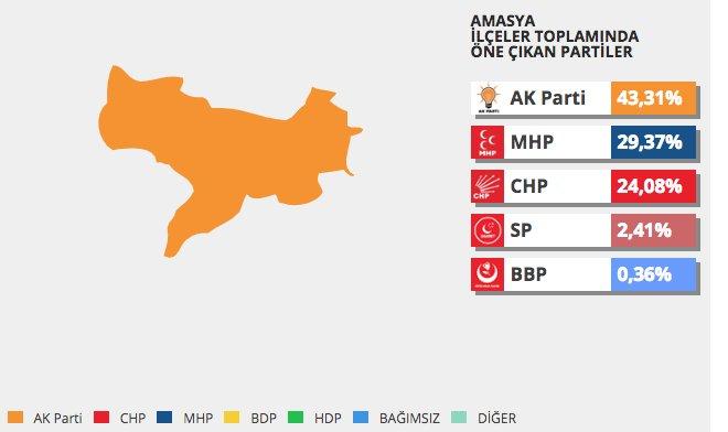amasya-belediye-baskan-adaylari---2019-yerel-secim.png