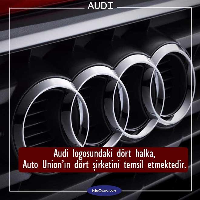 Audi Hakkında Bilgi