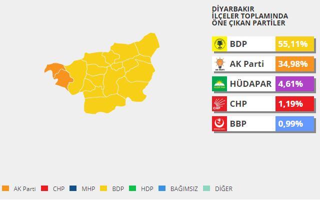 diyarbakir-yerel-secim-sonuclari-001.JPG