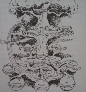 nors mitolojisi