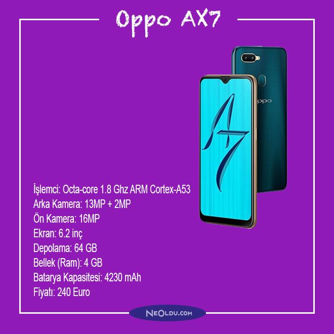 Oppo AX7 Cep Telefonu