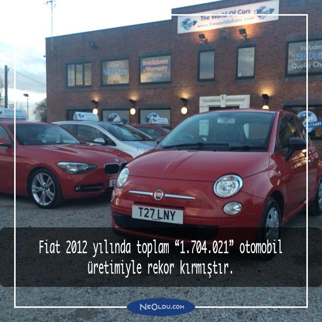 Fiat Otomobil