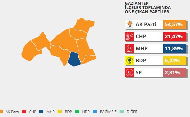 gaziantep-belediye-baskan-adaylari.JPG