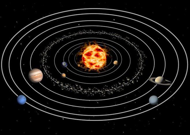 gezegenlerin-yorungesini-degistirme.jpg