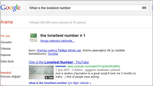Google - What is the loneliest number