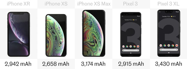 google-pixel-ve-iphone-pil-kapasiteleri.jpg