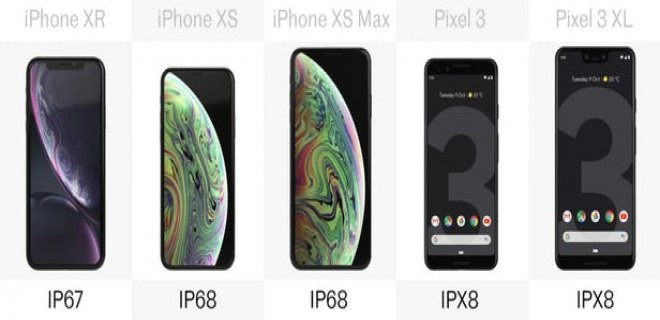 google-pixel-ve-iphone-su-direnci.jpg