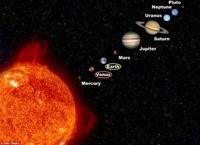 gunun-en-uzun-surdugu-gezegen.jpg