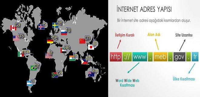 internet-site-isimleri.jpg