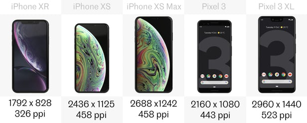 iphone-ve-google-pixel ekran-cozunurlugu.jpg