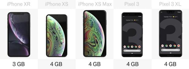 iphone-ve-google-pixel-ram-destekleri.jpg