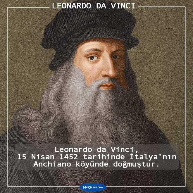 Leonardo da Vinci Hakkında