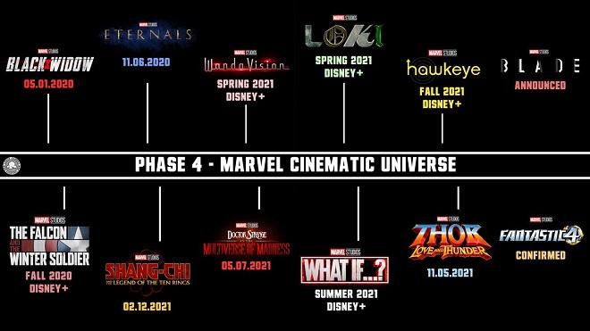 marvel sinematik evreni 4. evre