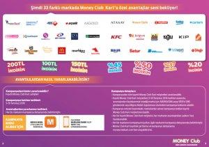 migroskop kampanyalı ürünler listesi