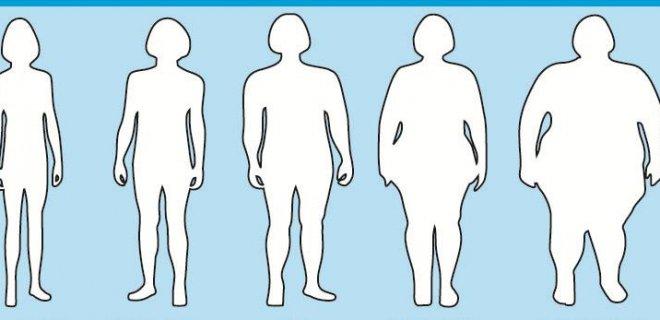 obezite-nedir.jpg