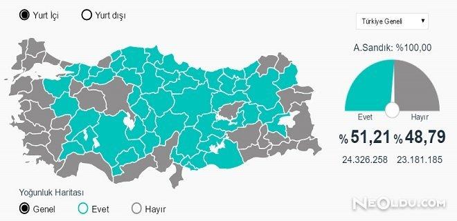Referandum Haritası