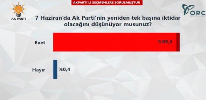 secim-anketi-001.jpg